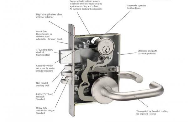 TA1000 Series Mortise Lockset Grade 1